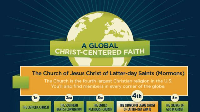 Mormon LDS Global Christ Centered Faith Infographic