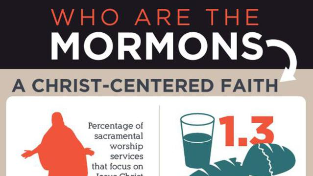 mormonism images latter day - photo #44