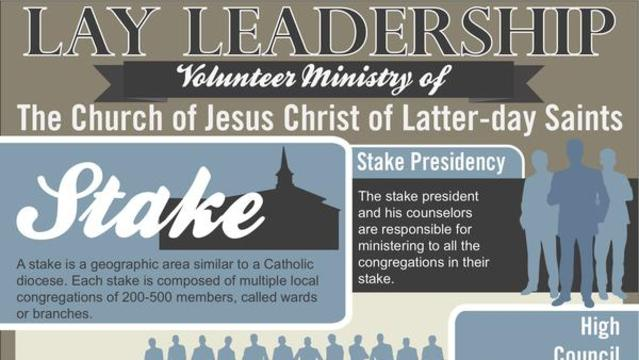 mormon lay leadership ministry volunteer Infographic